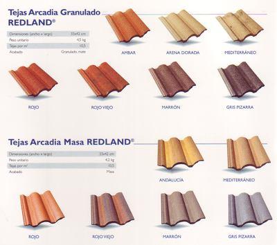 Tipos de tejado tejas de ceramica y de homig n - Clases de tejas para tejados ...